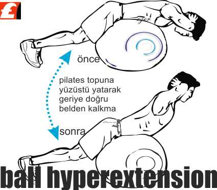 Pilates Topu İle Bel Egzersizi Resimli Anlatım